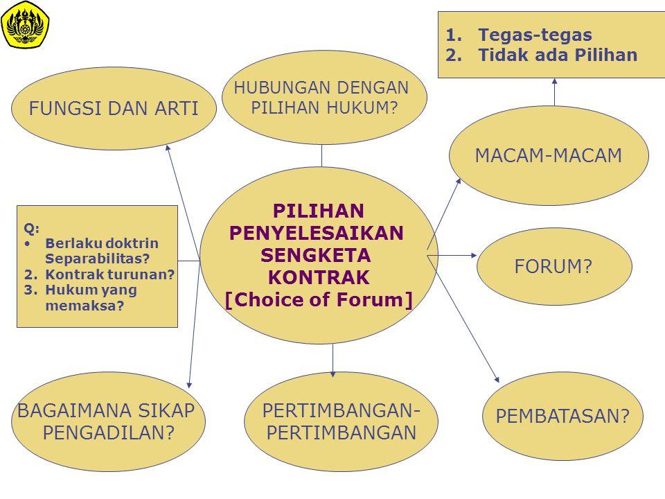 PILIHAN PENYELESAIKAN SENGKETA KONTRAK [Choice of Forum]